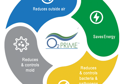02 Prime