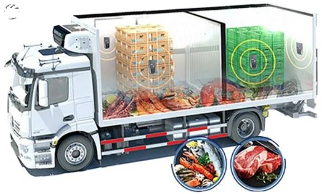 mobile cooling Systems
